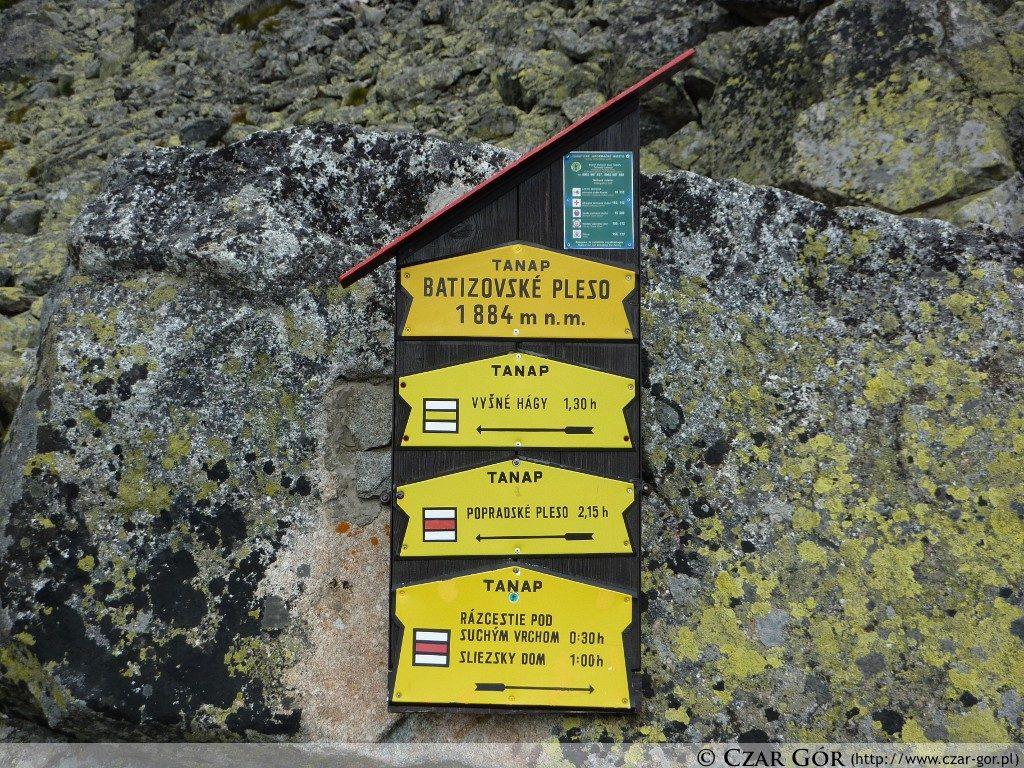 Rozdroże szlaków przy Batyżowieckim Stawie