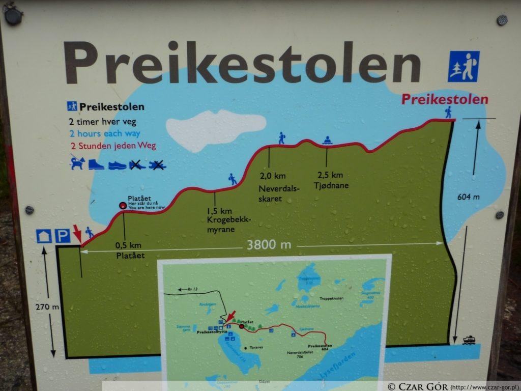 Przebieg szlaku wraz z profilem wysokości na Preikestolen